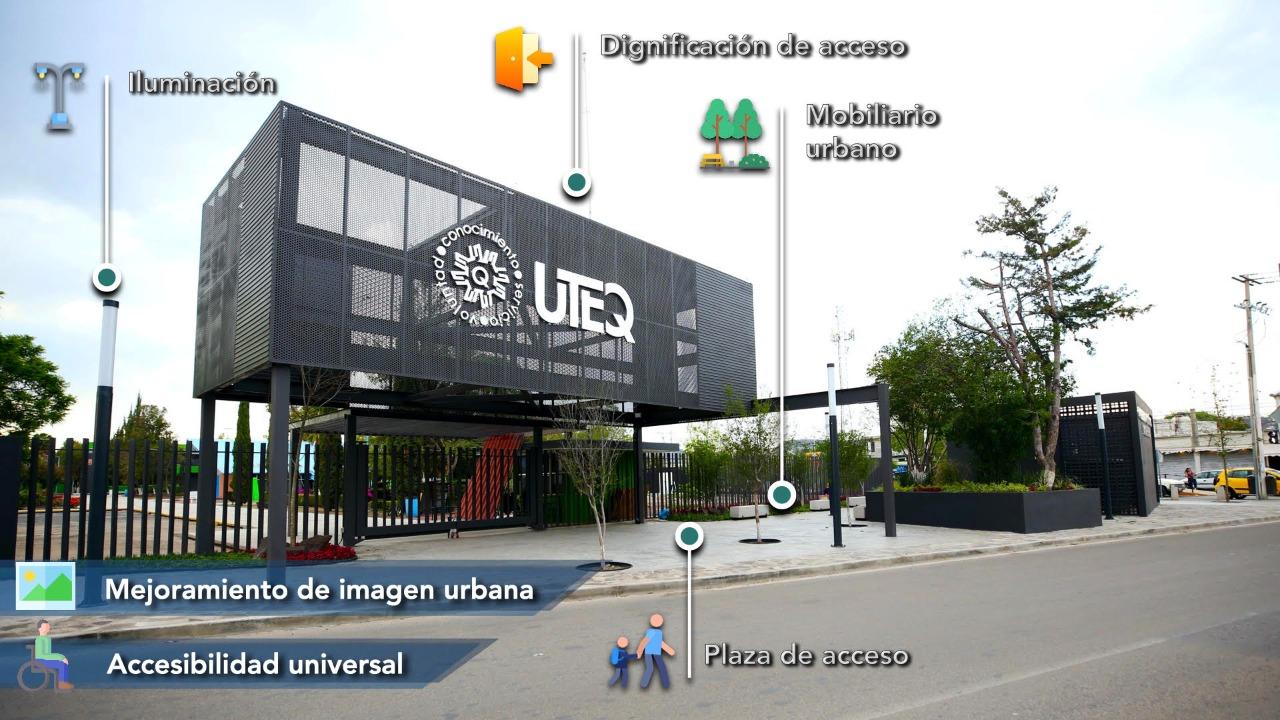 Sentido de orgullo y pertenencia de los estudiantes de la UTEQ