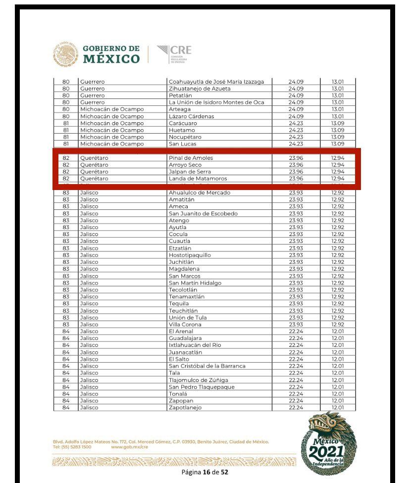 Tras actualización, el gas más caro se vende en la sierra de Querétaro